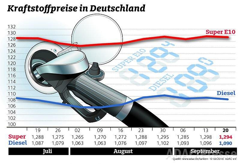 kälteschock in deutschland